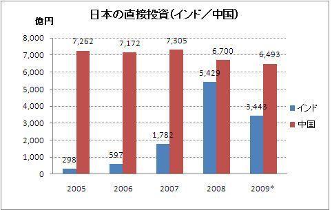%E3%82%A4%E3%83%B3%E3%83%89%E7%9B%B4%E6%8E%A5%E6%8A%95%E8%B3%87.jpg